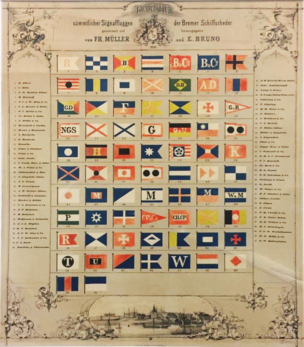 Eine Übersicht der Signalflaggen  aus dem 19. Jahrhundert